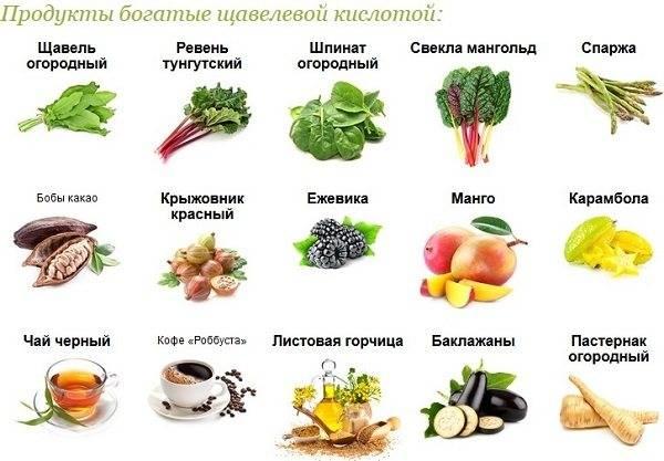 Питание при цистите у женщин. запрещенные и разрешенные продукты, диета