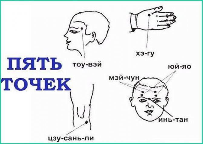 Акупунктурный точки в стоматологии: как правильно делать точечный массаж для снятия зубной боли?