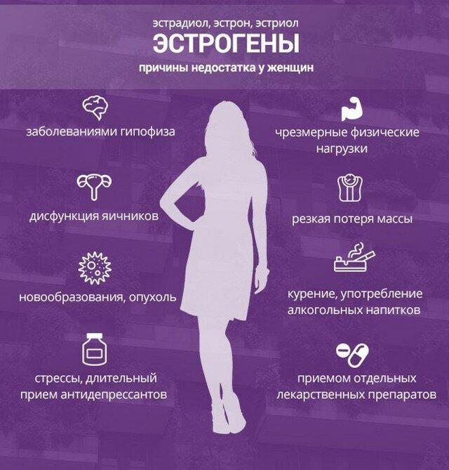 Как понизить пролактин у женщин народными средствами