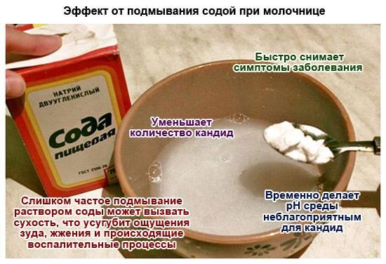 Лечение содой при стоматите