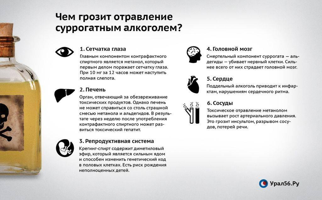 Опасность отравлений тяжёлыми металлами
