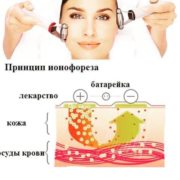 Лечение гипергидроза в домашних условиях: основные народные методики