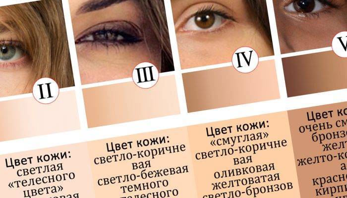 Как определить свой оттенок кожи?