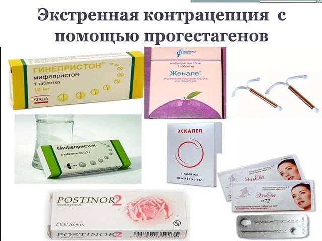Лучшие противозачаточные средства