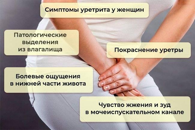 Частое мочеиспускание при молочнице у женщин: дискомфорт и жжение при мочеиспускании, лечение частого мочеиспускания при молочнице