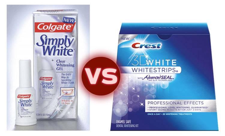 Отбеливающая зубная паста: отзывы стоматологов