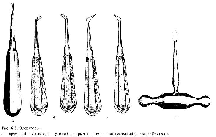 Инструменты для удаления зубов, щипцы для удаления зубов