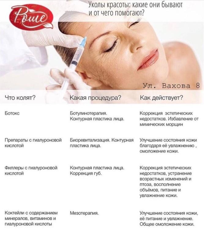 Биоревитализация лица: отзывы, фото