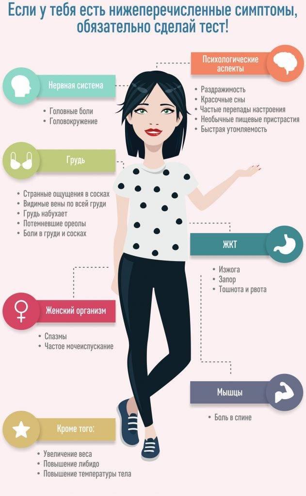 Составление рациона при менструации