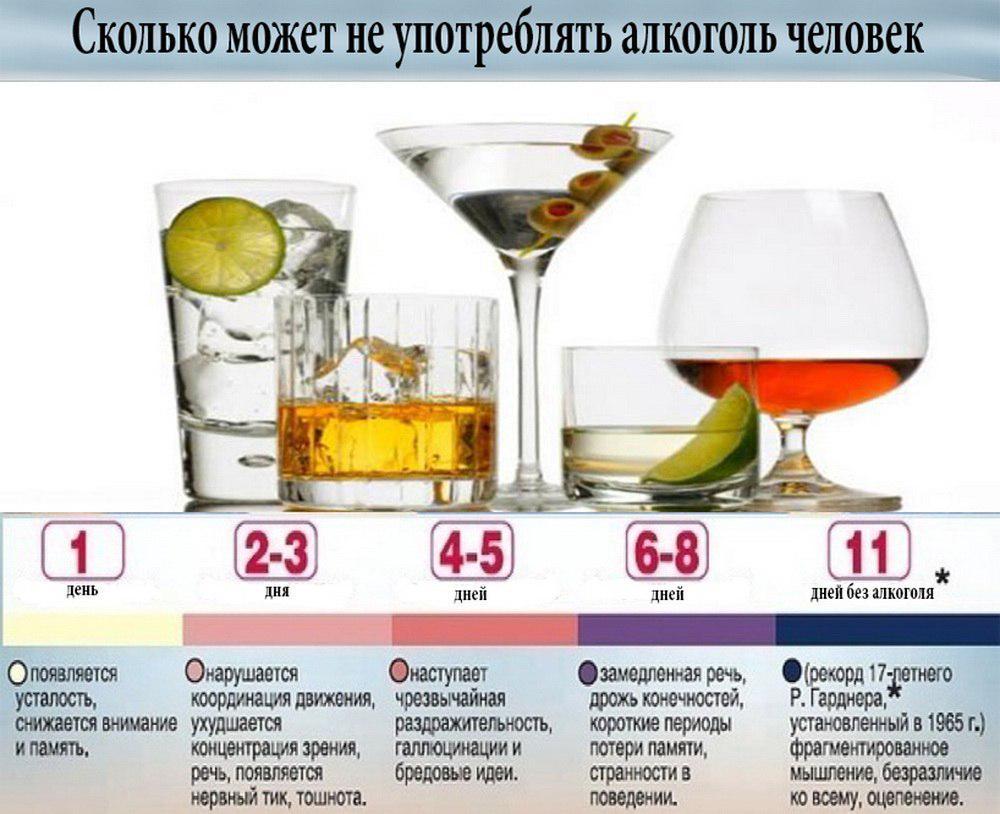 Алкоголь во время месячных. можно ли пить при месячных