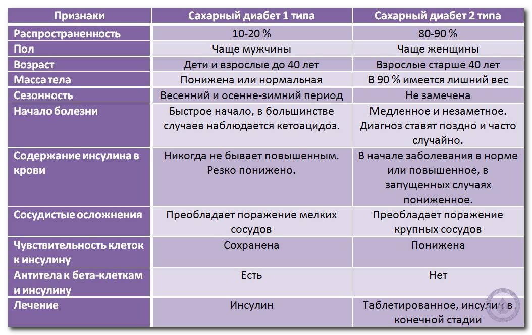 Трихопол инструкция по применению в гинекологии
