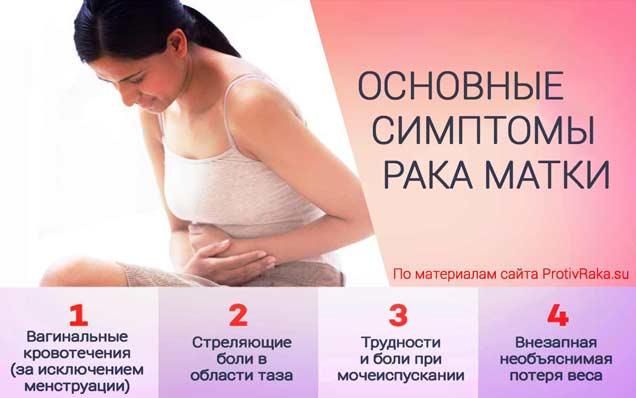 Рак матки: первые признаки и симптомы, лечение на ранней стадии