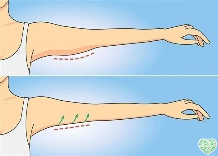Дряблая кожа рук что делать, как избавиться в домашних условиях, хирургическим путем