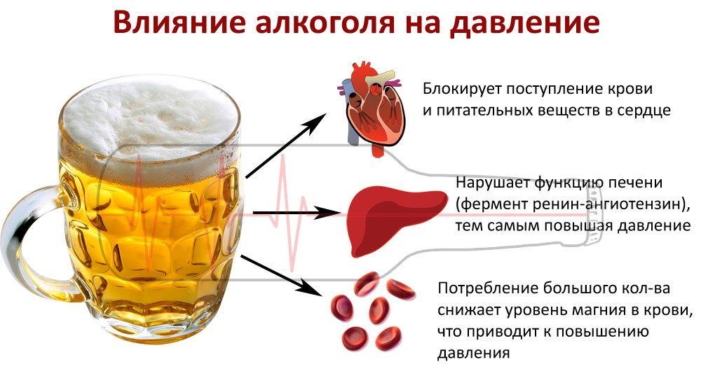 За и против: можно ли пить алкоголь при месячных