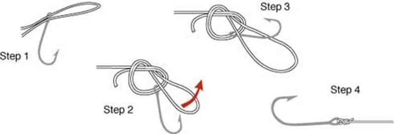 Рыболовные узлы. как привязать крючок.