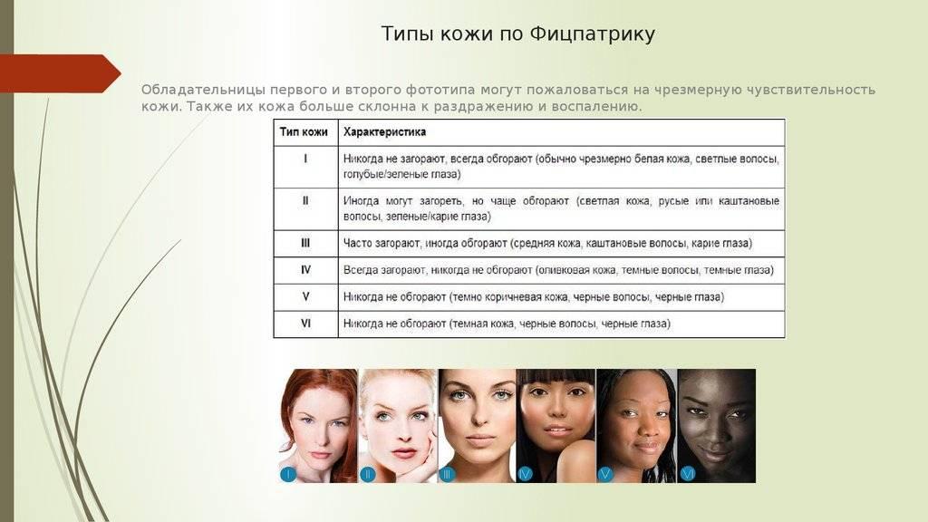 Как определить тип кожи лица: характеристика, тест, советы, уход за кожей