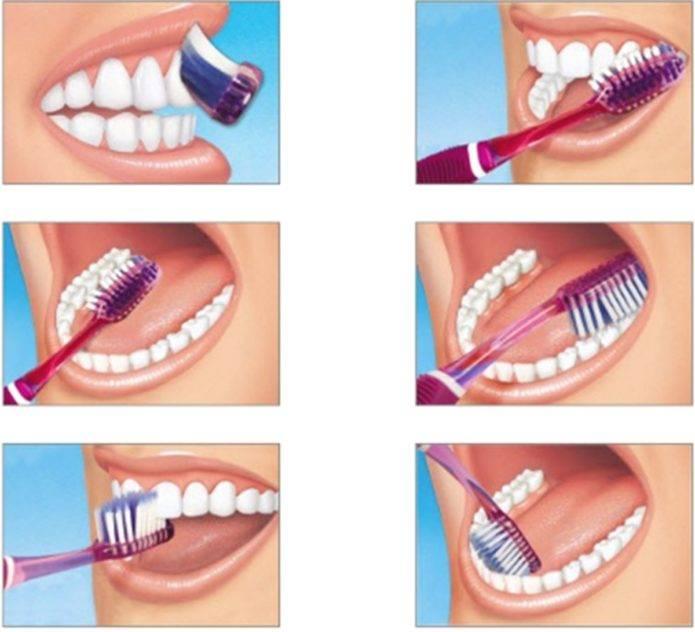 12 правил гигиены полости рта