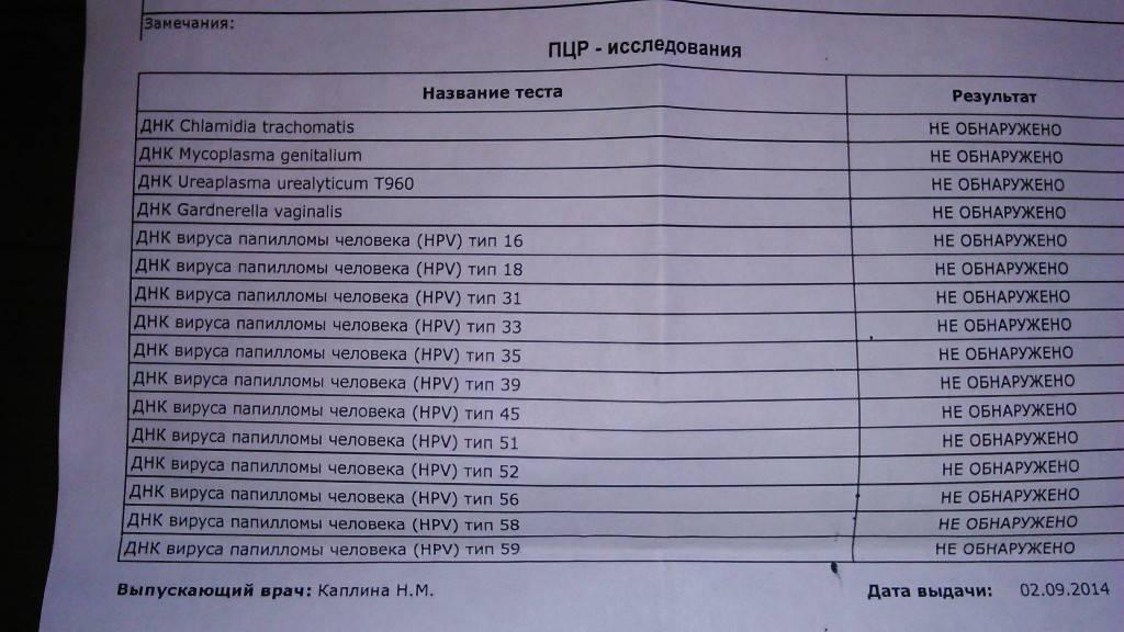 Иппп-6 (комплекс анализов методом пцр на 6 половых инфекций)