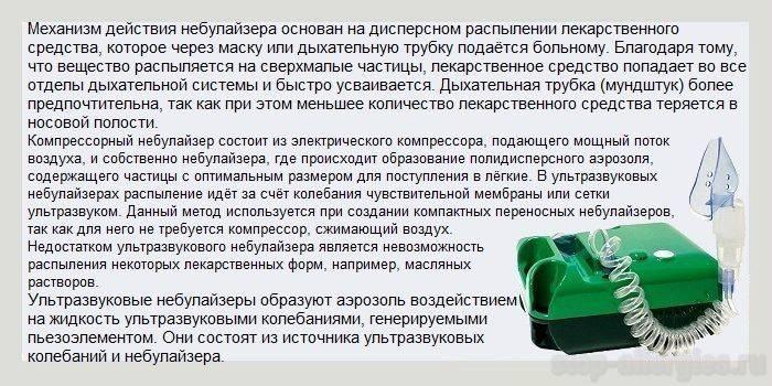 Хлорофиллипт для ингаляций небулайзером