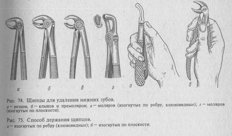 Большой выбор инструментов позволяет избежать многих проблем! щипцы для удаления зубов