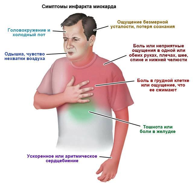 Аутоиммунное заболевание: как снизить активность болезни