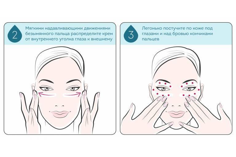 Лучшие крема от морщин вокруг глаз