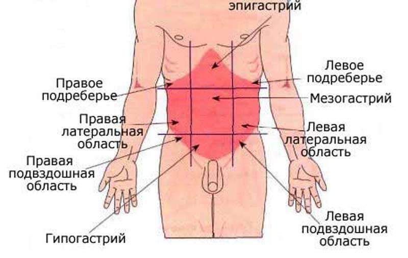 Боли внизу живота у женщин слева. причины боли, лечение