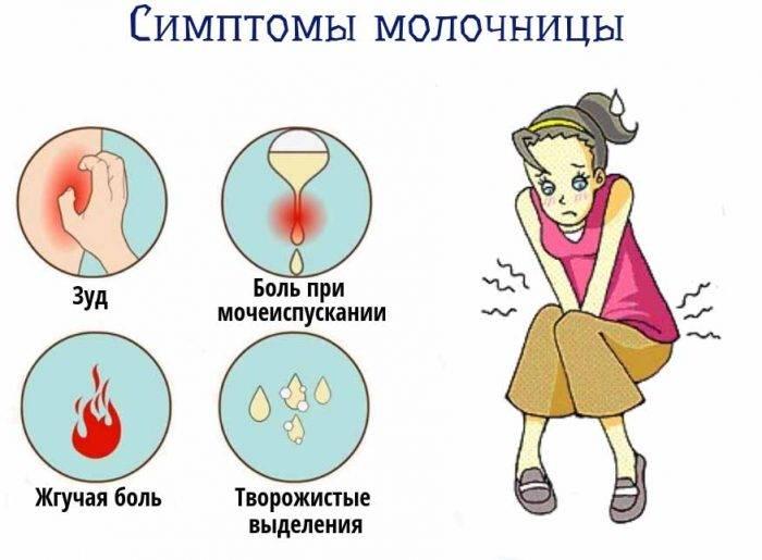 Кандидоз внутренних органов – особенности болезни, причины появления, терапия