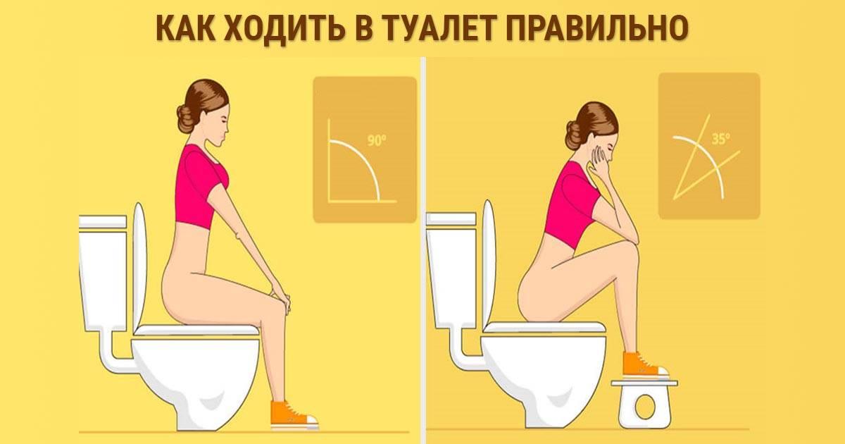При месячных больно ходить в туалет по большому и маленькому, причины