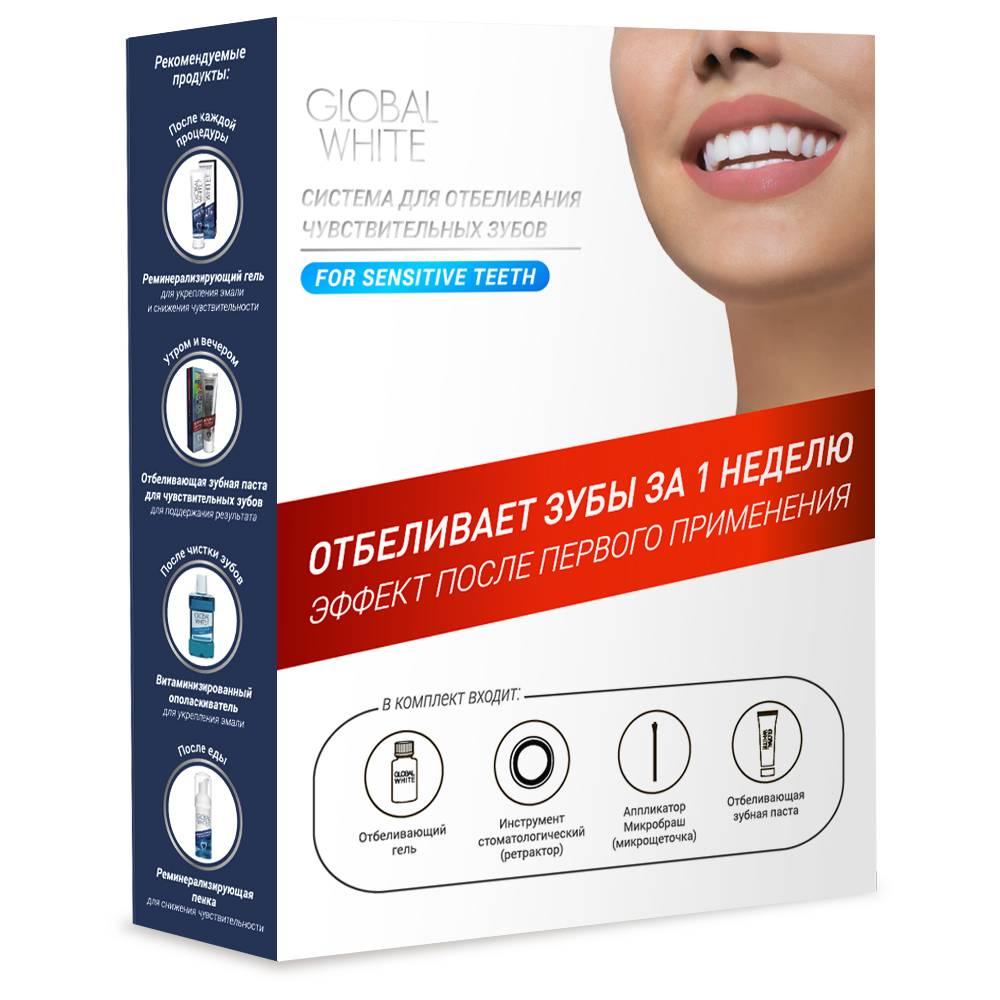 Какой гель лучше для отбеливания зубов в домашних условиях и как им пользоваться?