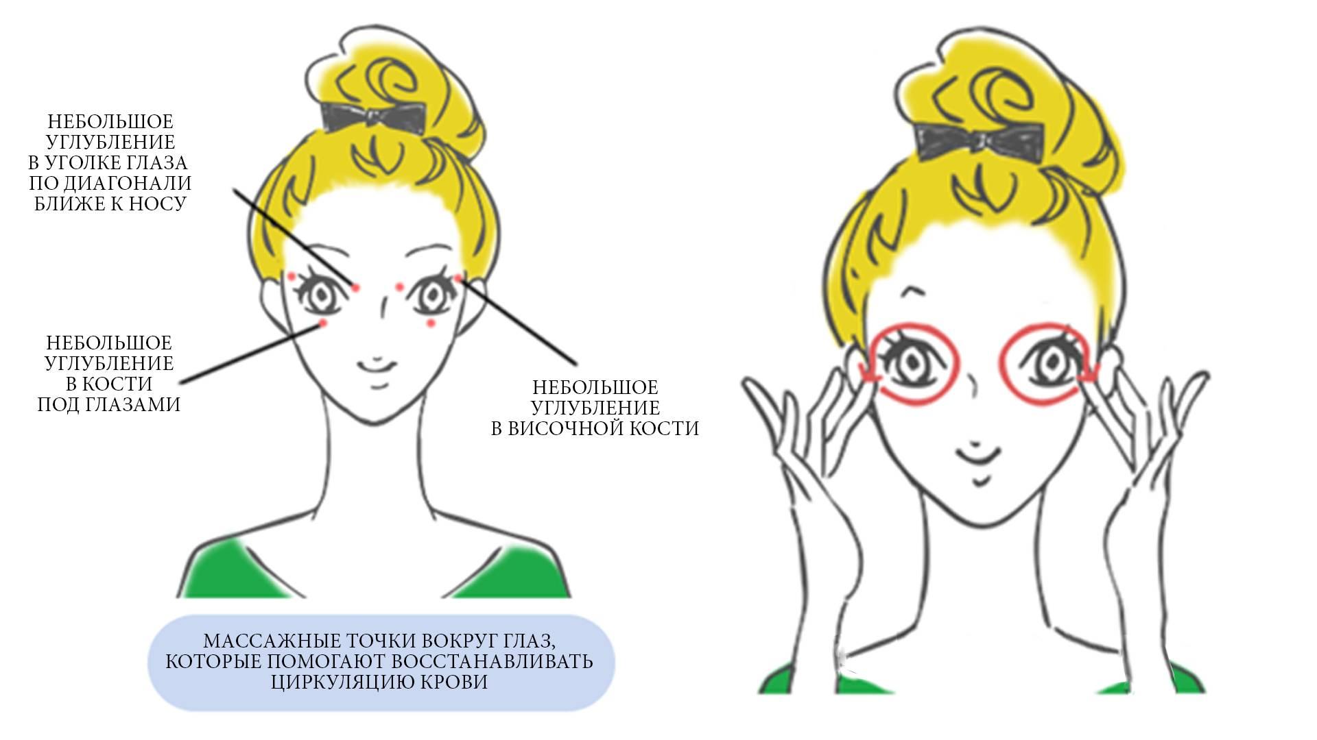 Гимнастика для глаз от мешков и отеков