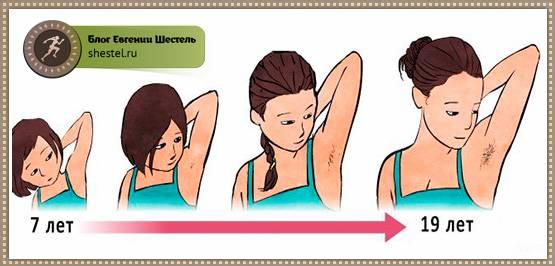 Причины гормонального сбоя и возможно ли лечение народными средствами? что делать женщинам при гормональном сбое средство от гормонального сбоя