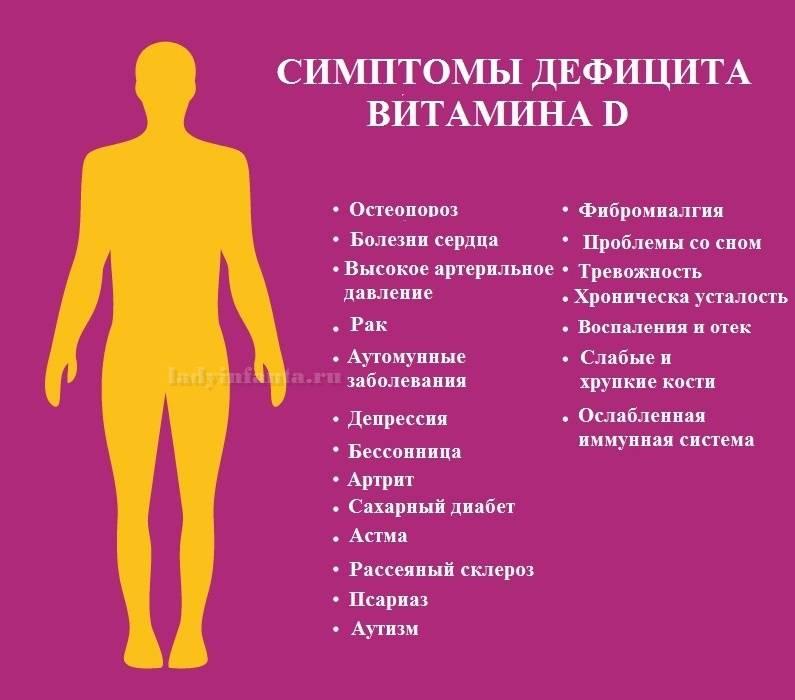 Влияние фтора на организм человека. недостаток и избыток фтора в организме