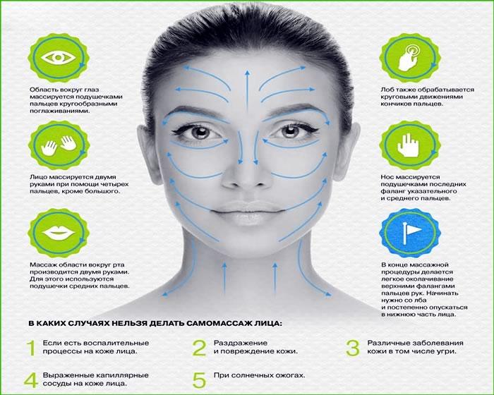 Заменит ли массаж для подтяжки овала лица контурную пластику