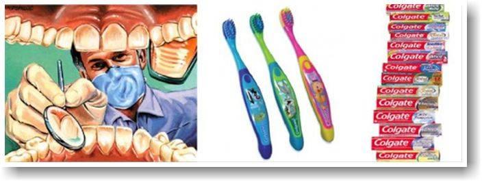 Список зубных паст без фтора и их описание