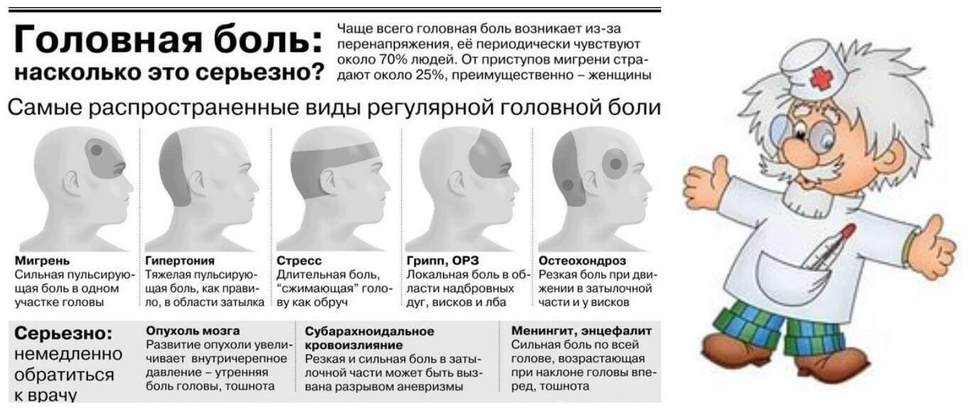 Причины страдания нервной системы: аутоиммунная агрессия, инфекции, нарушение обмена веществ, стресс, онкология,  демиелинизация, интоксикация