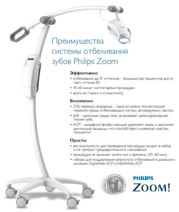 Zoom-отбеливание: отзывы, эффективность, противопоказания