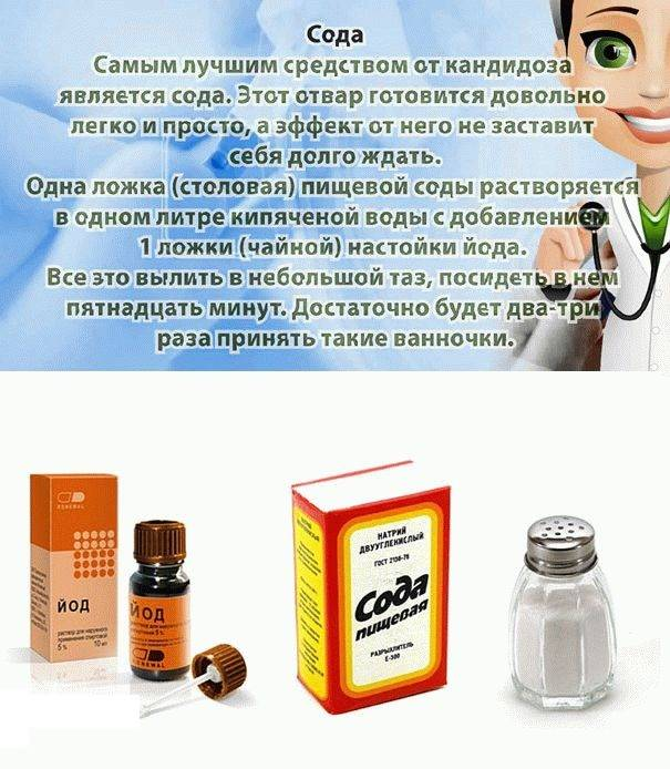 Комплексное лечение острой и хронической рецидивирующей молочницы у женщин: препараты, схемы применения, контроль эффективности