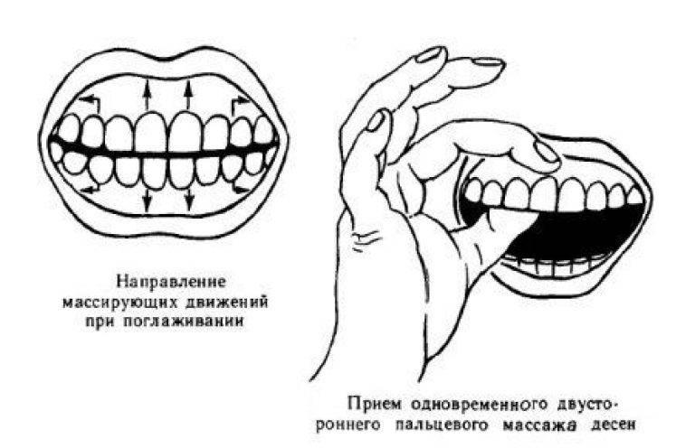 Силиконовая щетка-напальчник: для чистки зубов, прорезывания и массажа десен у детей