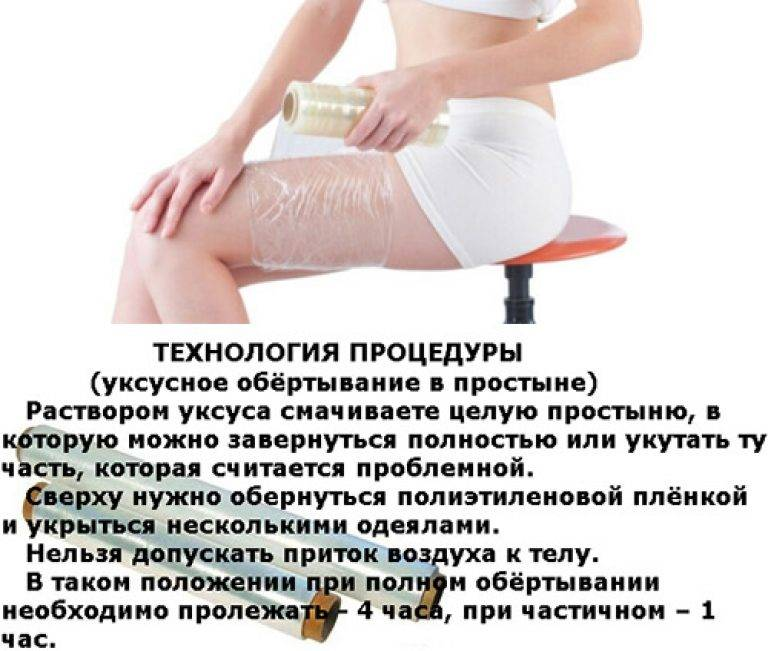 Жиросжигающие обертывания для живота и ног