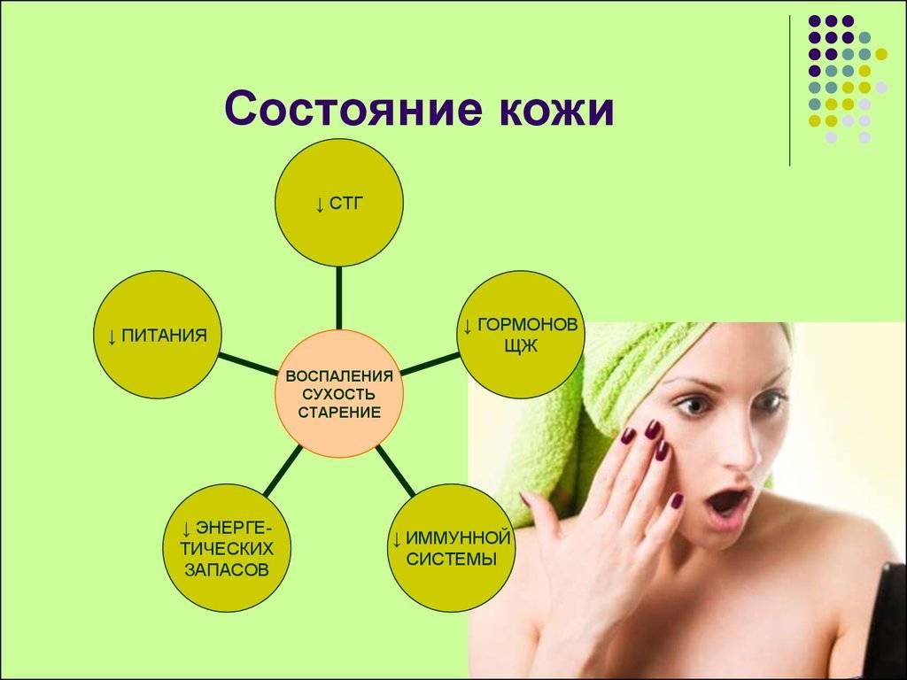 Методы восстановления и омоложения кожи лица в домашних условиях