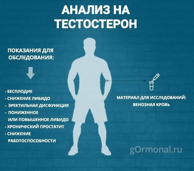 Простатит и снижение тестостерона хронического простатита отзывы форум