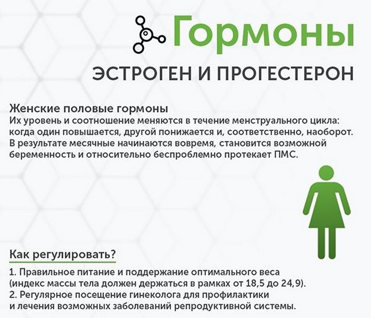 Симптомы недостатка женских гормонов эстрогенов