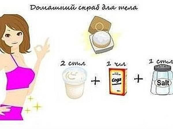 Самые эффективные маски для тела для похудения