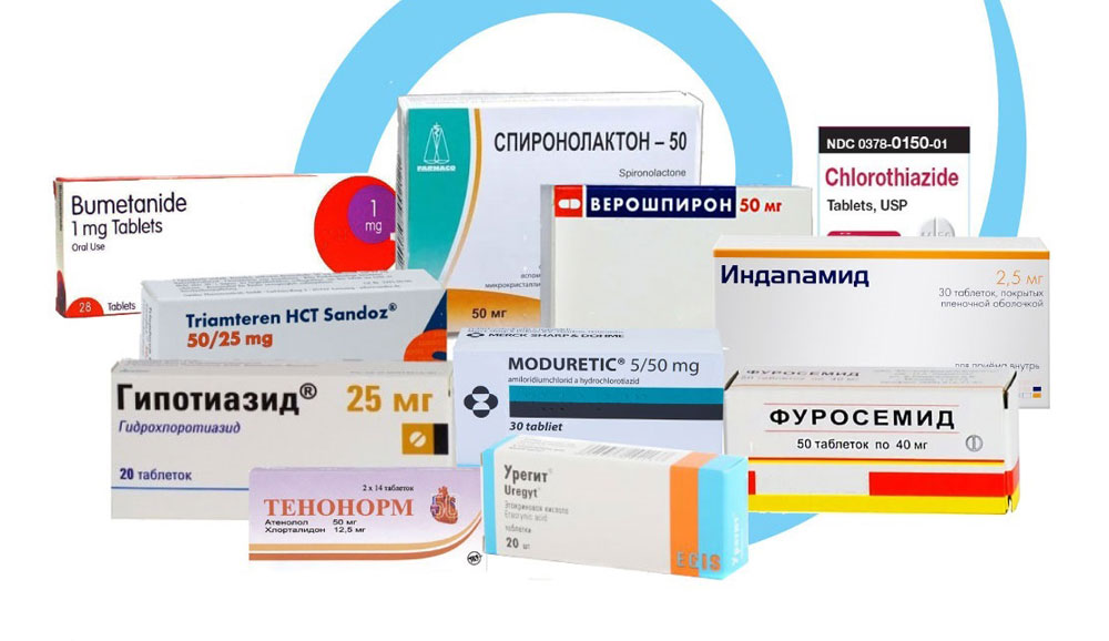 Обзор антицеллюлитных средств из аптеки: таблетки inneov и капсулы модельформ