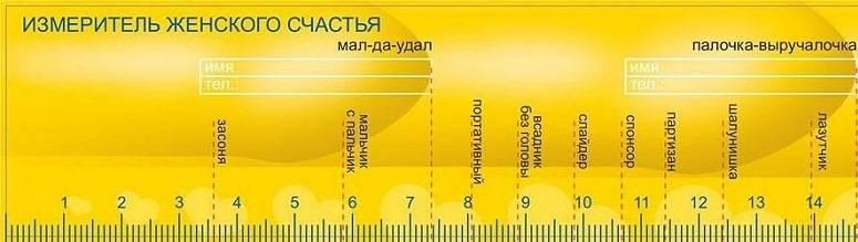 Можно ли узнать, сколько сантиметров до матки, и какую длину имеет влагалище?