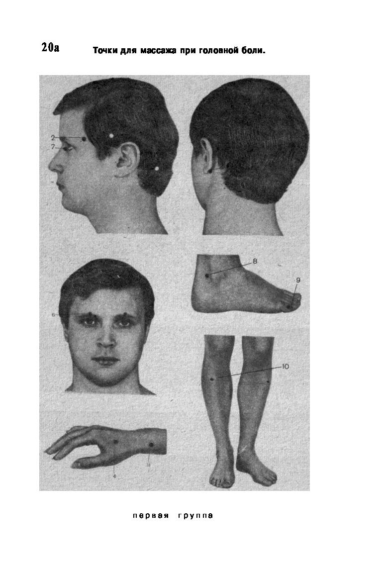 Точка на пальце от зубной боли. точечный массаж от зубной боли — снимаем боль одним нажатием
