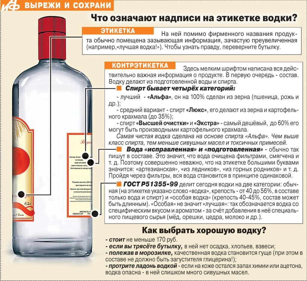 Как алкоголь влияет на месячные