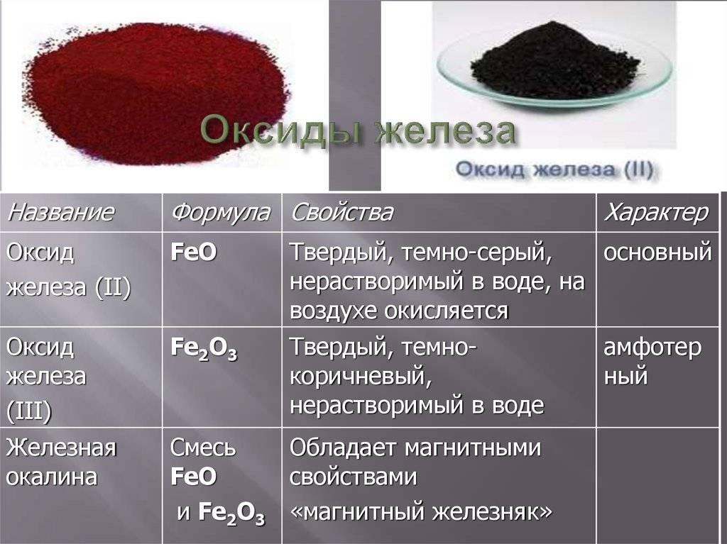 Оксид циркония или металлокерамика: плюсы и минусы циркониевых коронок, фото зубов до и после протезирования
