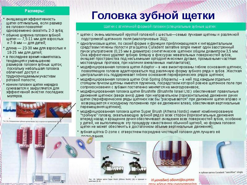 Методы гигиены и средства по уходу за полостью рта   listerine (листерин)